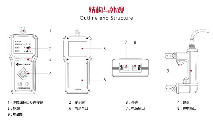 52kg 锂电池标称电压 18v 锂电池额定容量 8400mah 锂电池充电限制